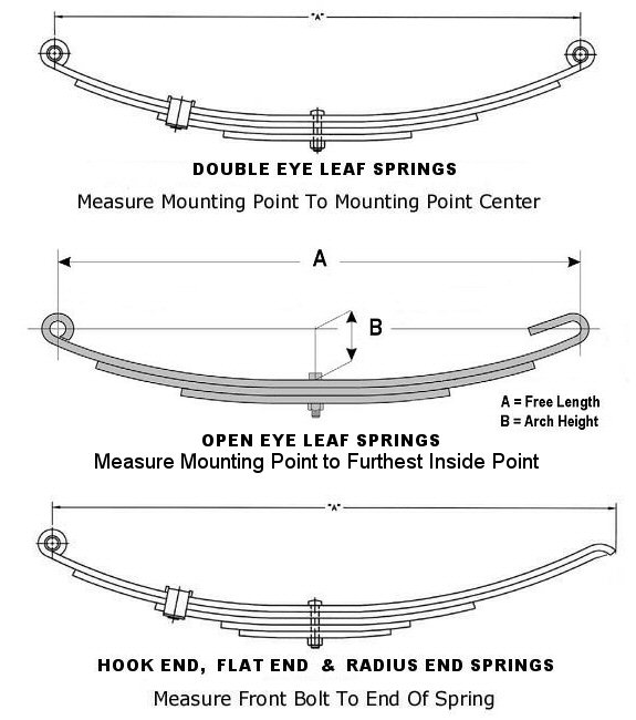 How to Measure Trailer Leaf Springs