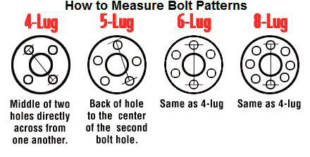Trailer Hub/Drum Bolt Circle Patterns