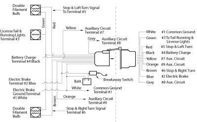 electric trailer brake parts diagram, Wiring diagram