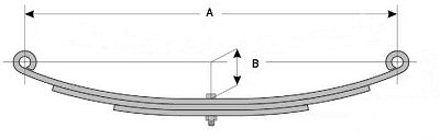 Double Eye Trailer Leaf Springs