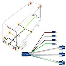semi harness systems bulk wire at trailer parts superstore rh easternmarine com 4-Way Trailer Wiring Diagram Utility Trailer Brake Wiring Diagrams