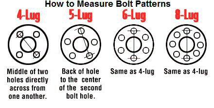 Trailer Hub/Drum Bolt Circle Patterns